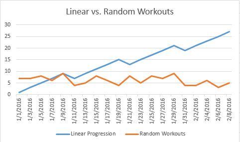 Linear_Random