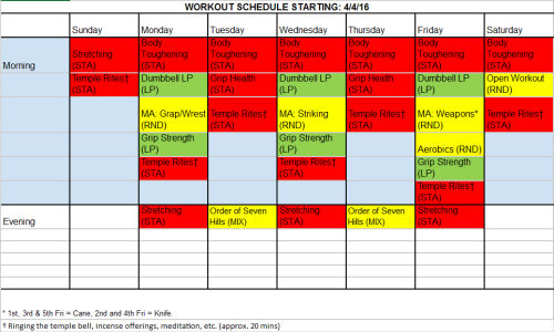 WOSCHED