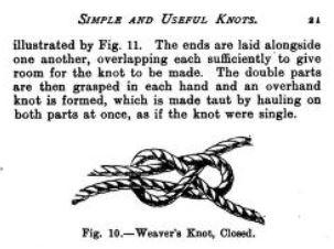 Weaver Sheet Bend Knot